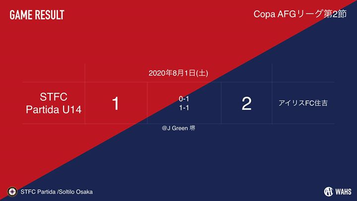 【U-14】Copa AFG 第二節の結果です。